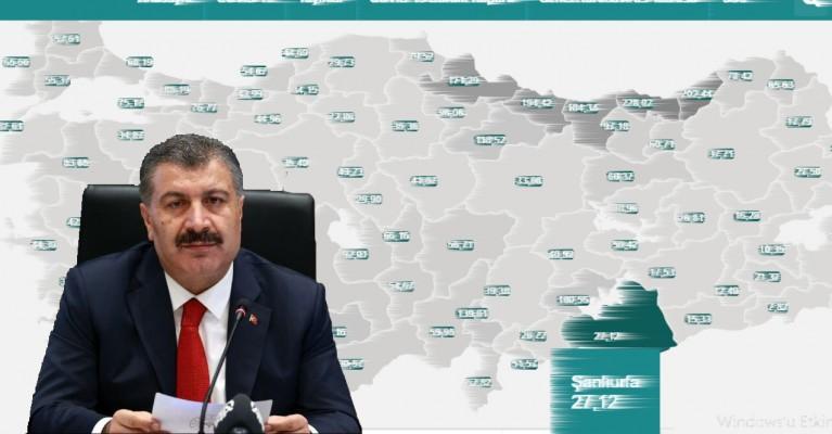 Sağlık Bakanı Koca, Şanlıurfa'daki vaka sayısını açıkladı